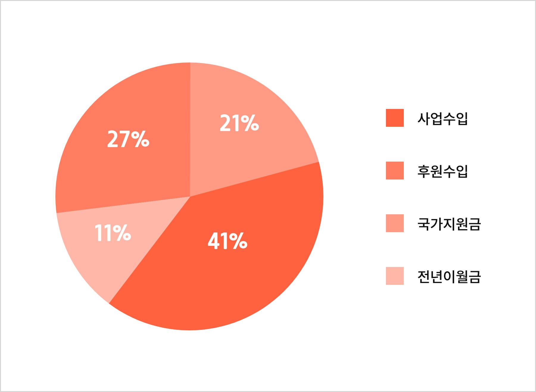graph-01@3x
